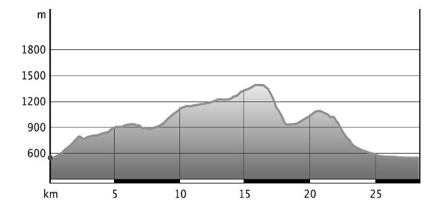 Pfeffersberg Höhe
